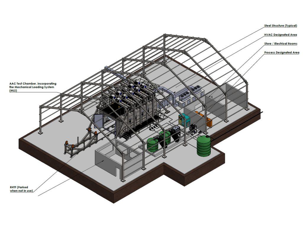 DESIGN & SYSTEM ENGINEERING